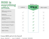 Why Choose ROSI Compare